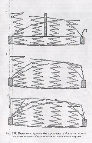 Перетяжка пружинных блоков своими руками